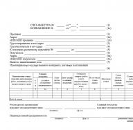 Обеспечение исполнения государственного контракта: способы, размеры и сроки действия Заказчиком по государственному контракту является